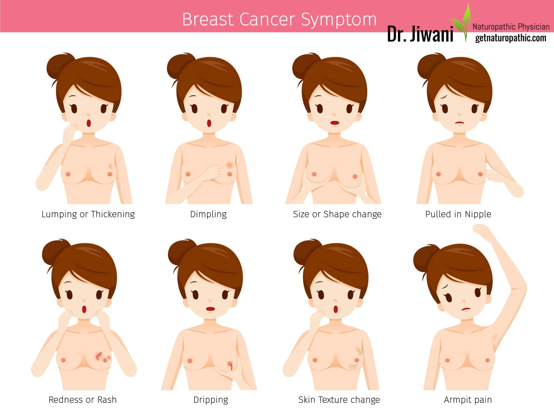 Breast Self-Exam: Healthy Breast Care includes Monthly Self Checks for Breast Cancer Detection | Dr. Jiwani's Naturopathic Nuggets Blog