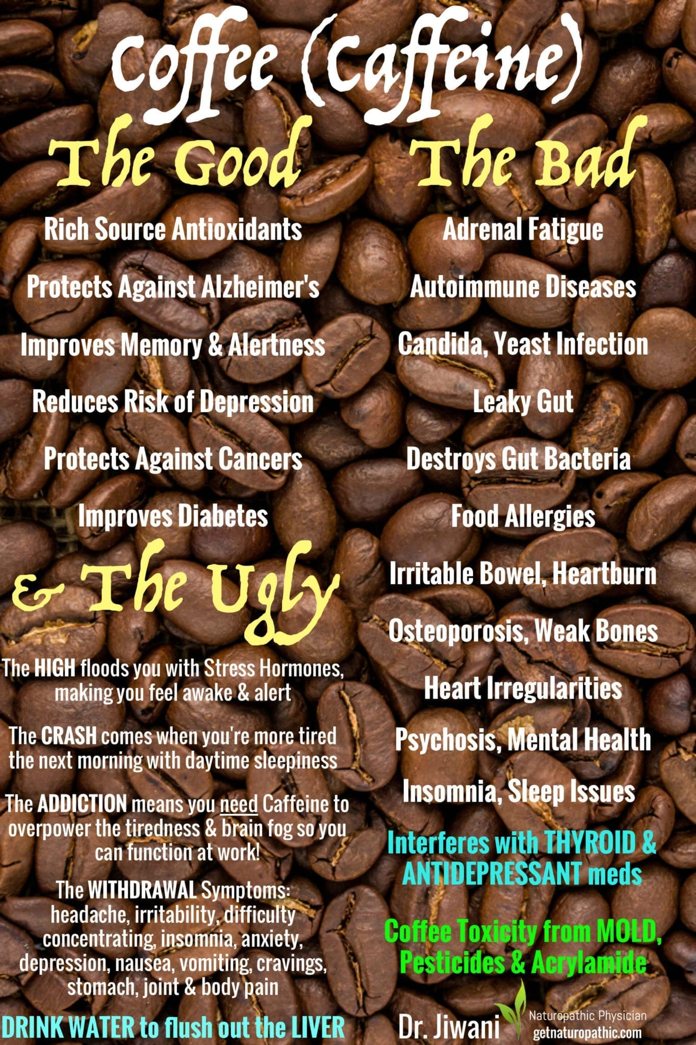 Confused about Coffee? The Good, Bad & Ugly about Caffeine & this BitterSweet Beverage | Dr. Jiwani's Naturopathic Nuggets Blog