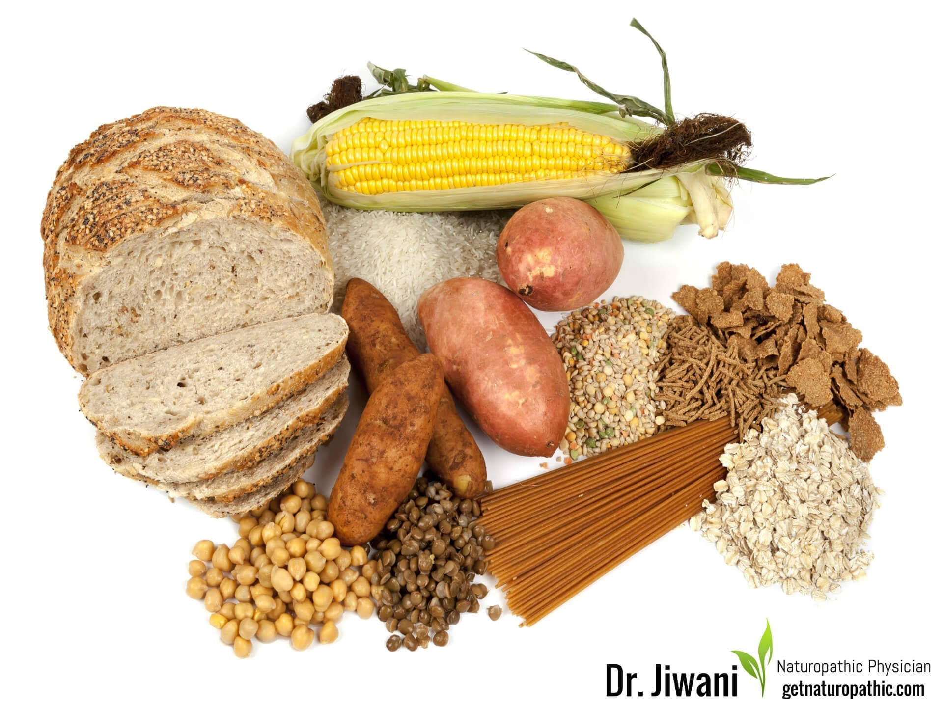 Dr. Jiwani The Keto Diet Avoid List for Food Allergies* | Dr. Jiwani's Naturopathic Nuggets Blog